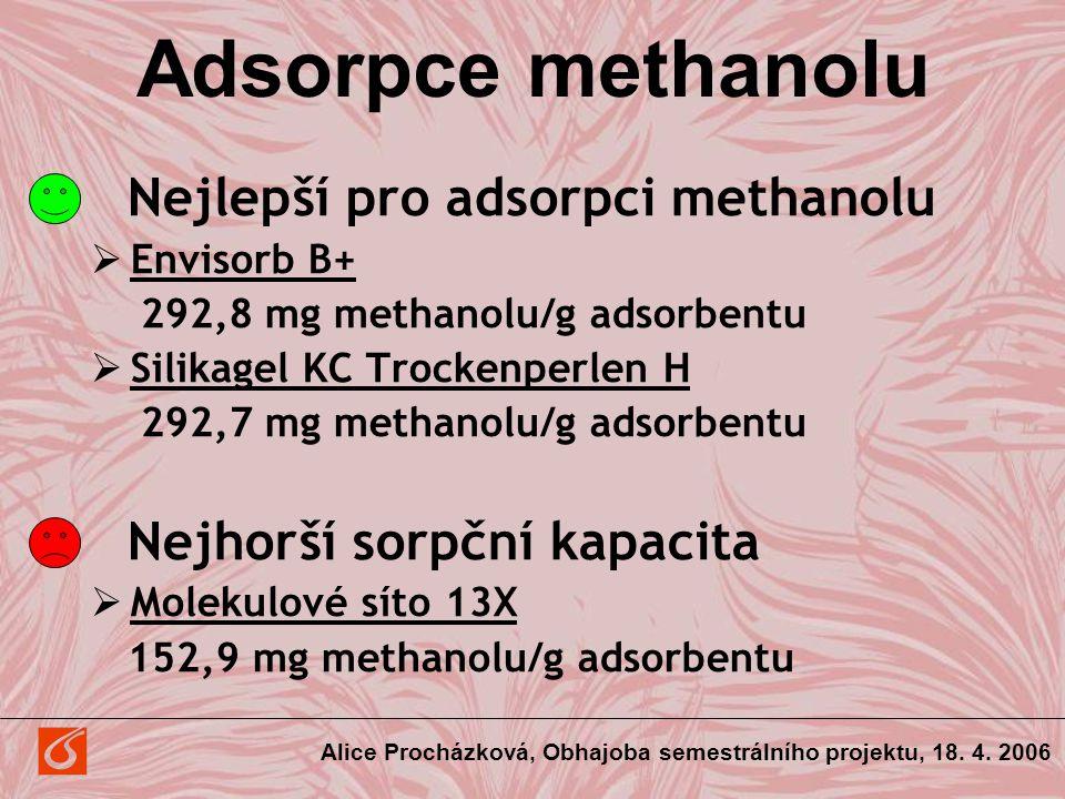 Adsorpce methanolu Nejlepší pro adsorpci methanolu Envisorb B+