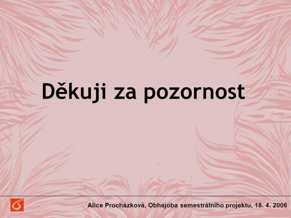 Děkuji za pozornost Alice Procházková, Obhajoba semestrálního projektu, 18. 4. 2006