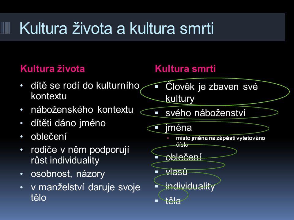 Kultura života a kultura smrti