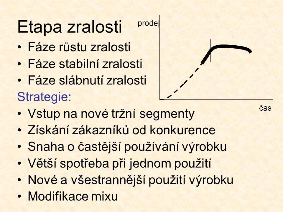Etapa zralosti Fáze růstu zralosti Fáze stabilní zralosti