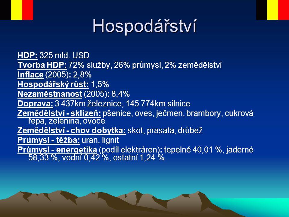Hospodářství HDP: 325 mld. USD