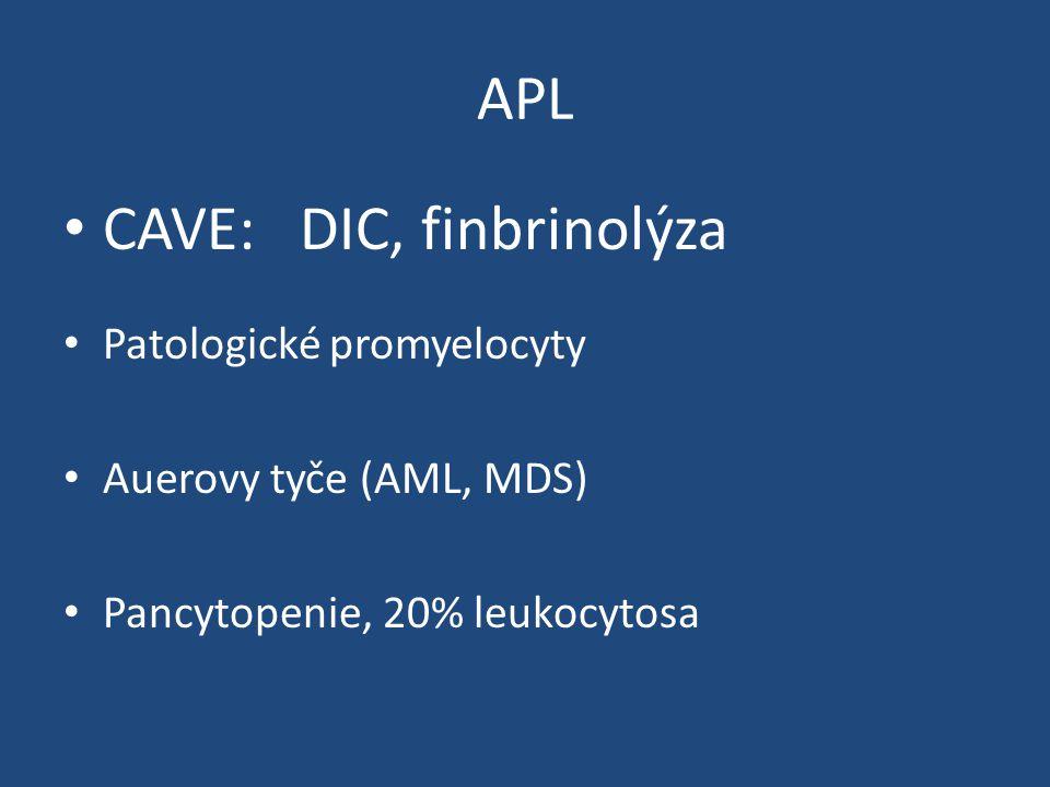 CAVE: DIC, finbrinolýza