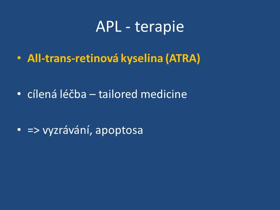 APL - terapie All-trans-retinová kyselina (ATRA)