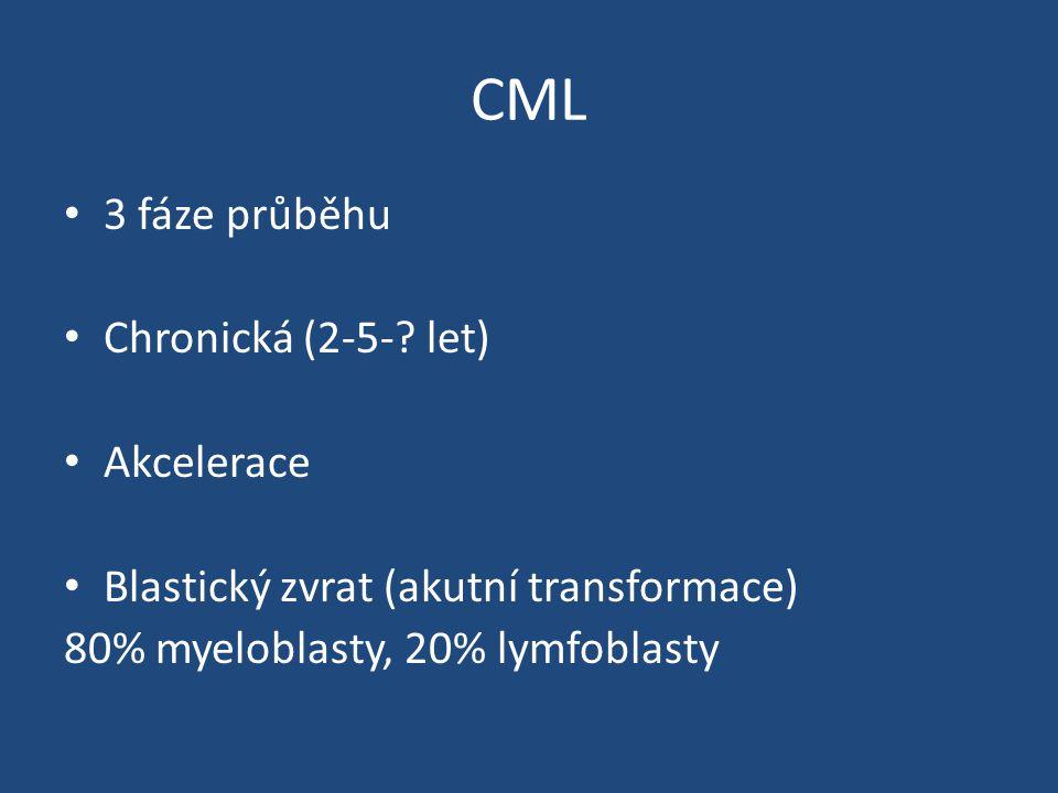 CML 3 fáze průběhu Chronická (2-5- let) Akcelerace