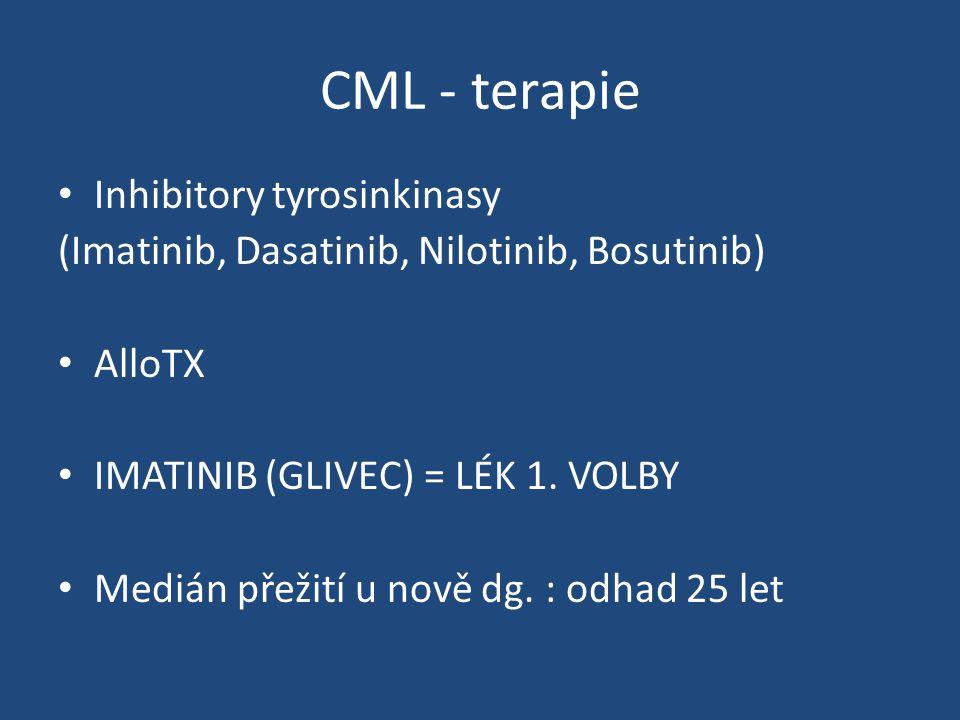 CML - terapie Inhibitory tyrosinkinasy