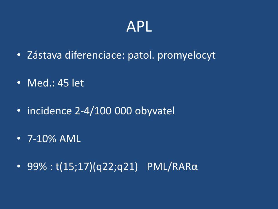 APL Zástava diferenciace: patol. promyelocyt Med.: 45 let