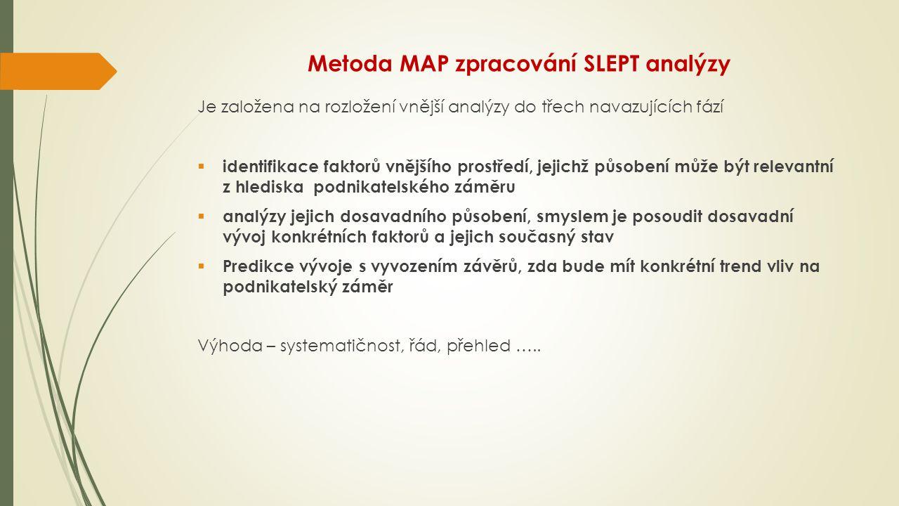 Metoda MAP zpracování SLEPT analýzy