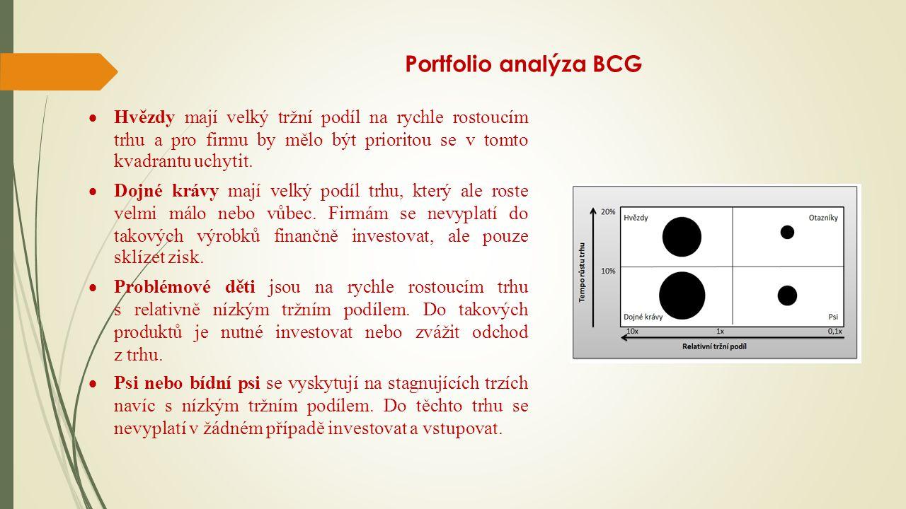 Portfolio analýza BCG Hvězdy mají velký tržní podíl na rychle rostoucím trhu a pro firmu by mělo být prioritou se v tomto kvadrantu uchytit.