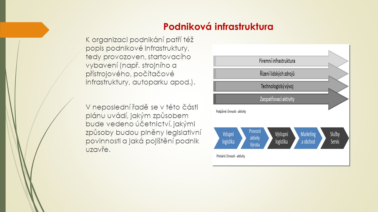 Podniková infrastruktura