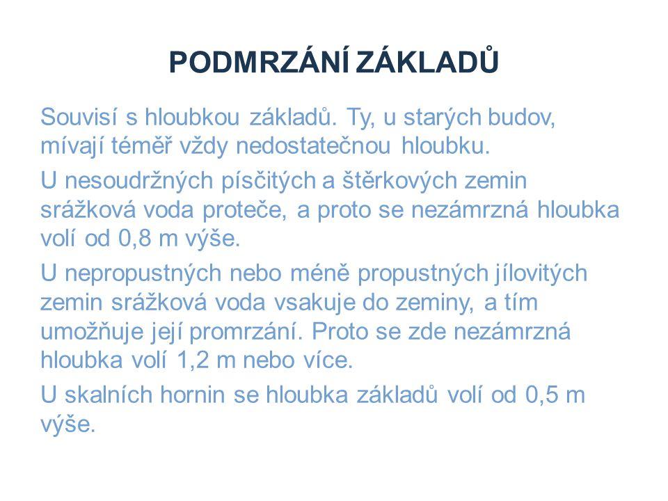 Zdroje Podmrzání základů.