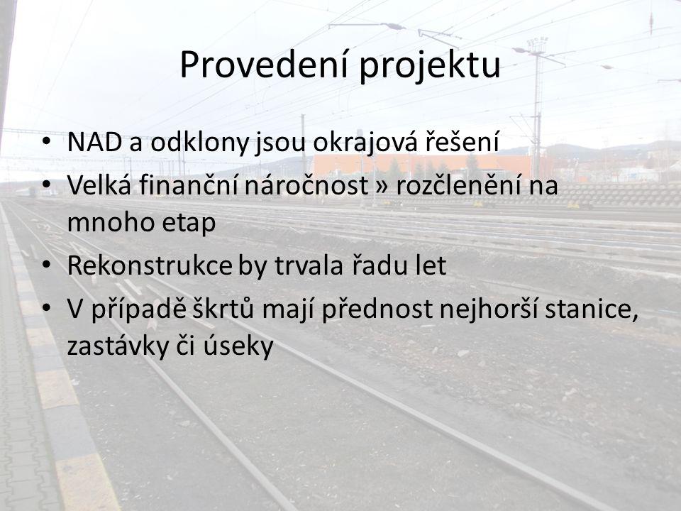 Provedení projektu NAD a odklony jsou okrajová řešení