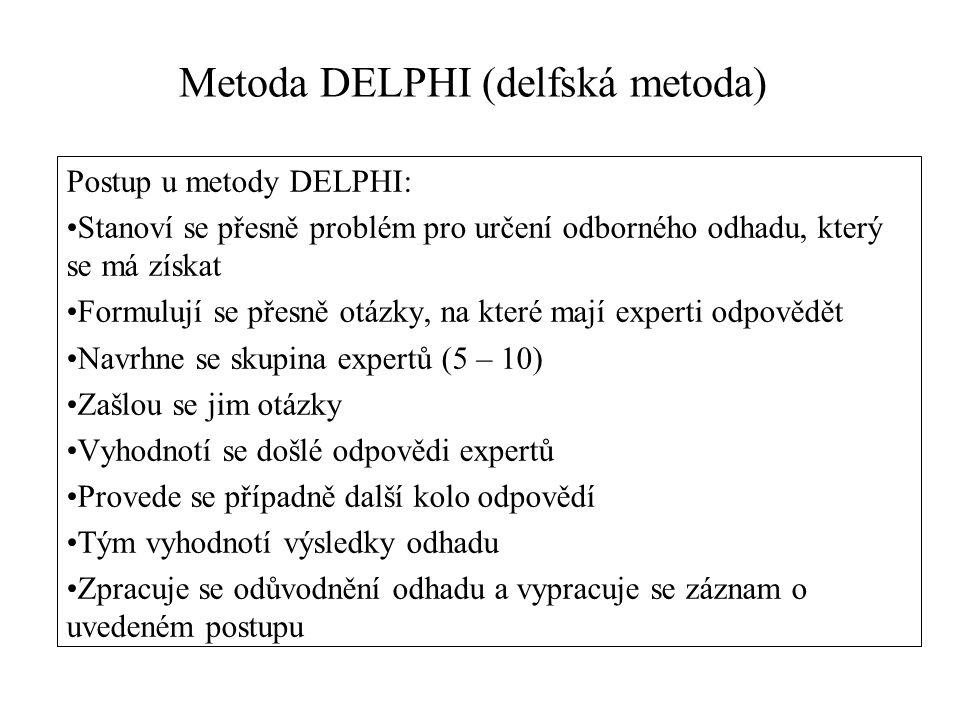 Metoda DELPHI (delfská metoda)