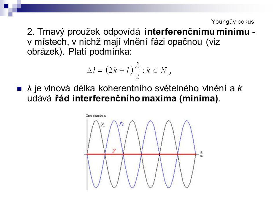 Youngův pokus 2. Tmavý proužek odpovídá interferenčnímu minimu - v místech, v nichž mají vlnění fázi opačnou (viz obrázek). Platí podmínka: