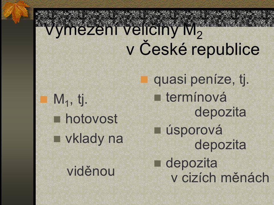 Vymezení veličiny M2 v České republice