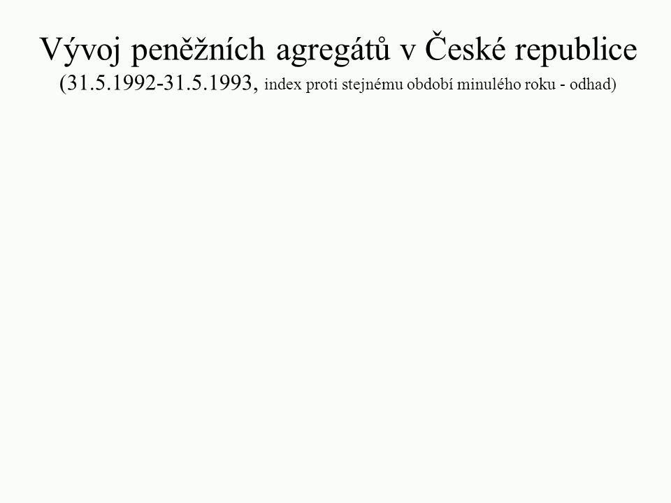 Vývoj peněžních agregátů v České republice (31. 5. 1992-31. 5