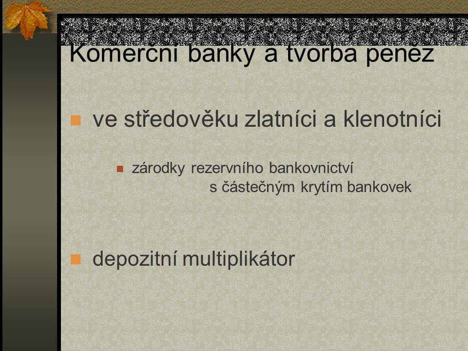 Komerční banky a tvorba peněz