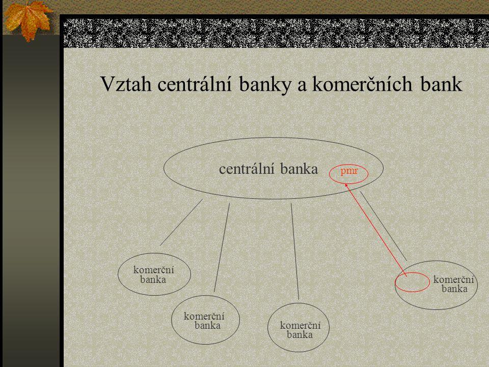 Vztah centrální banky a komerčních bank