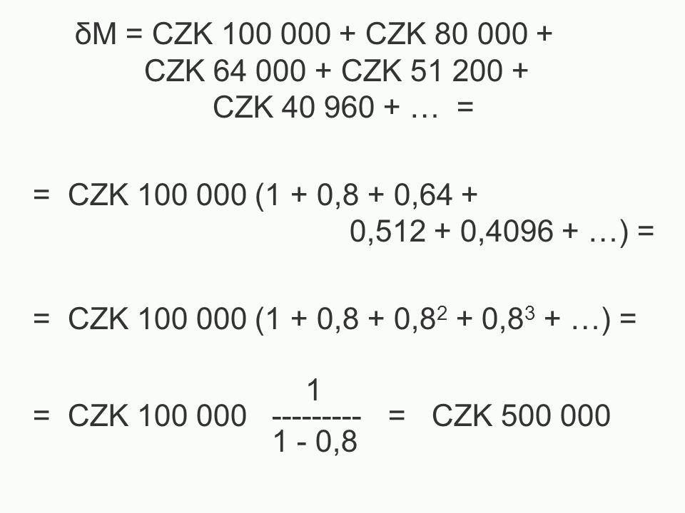 δM = CZK 100 000 + CZK 80 000 + CZK 64 000 + CZK 51 200 + CZK 40 960 + … =