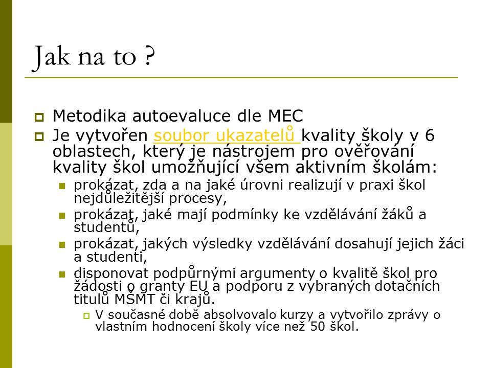 Jak na to Metodika autoevaluce dle MEC