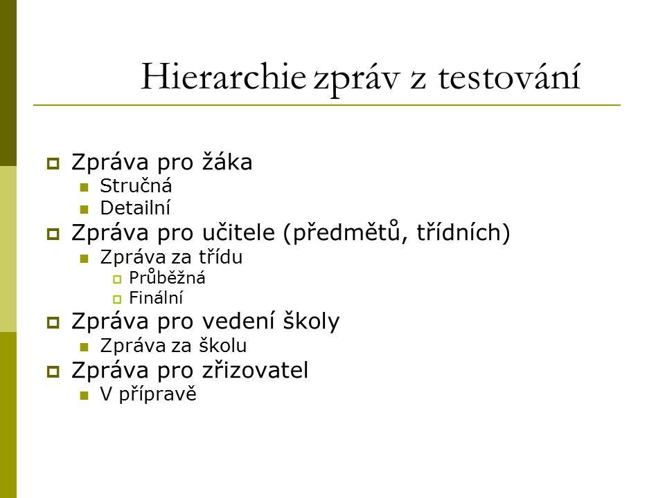 Hierarchie zpráv z testování