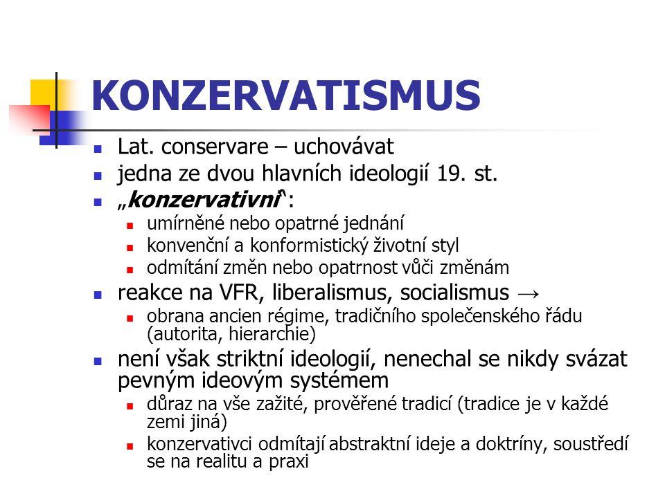 KONZERVATISMUS Lat. conservare – uchovávat
