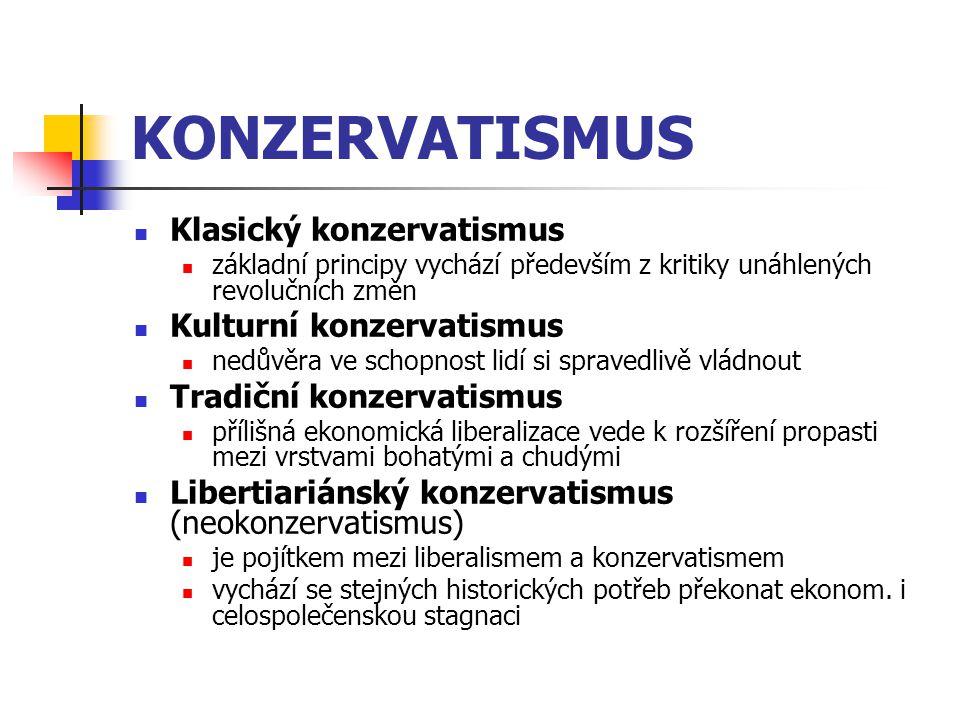 KONZERVATISMUS Klasický konzervatismus Kulturní konzervatismus