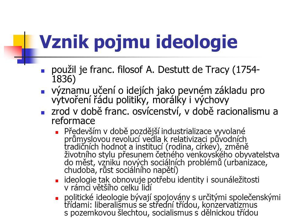 Vznik pojmu ideologie použil je franc. filosof A. Destutt de Tracy (1754-1836)