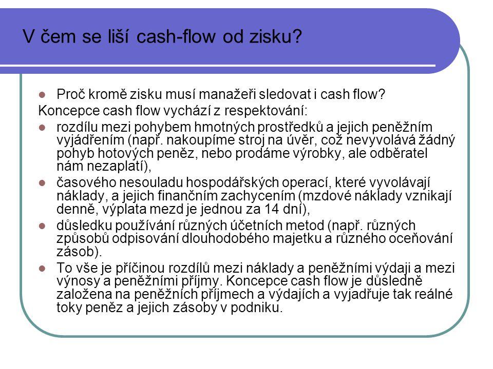 V čem se liší cash-flow od zisku