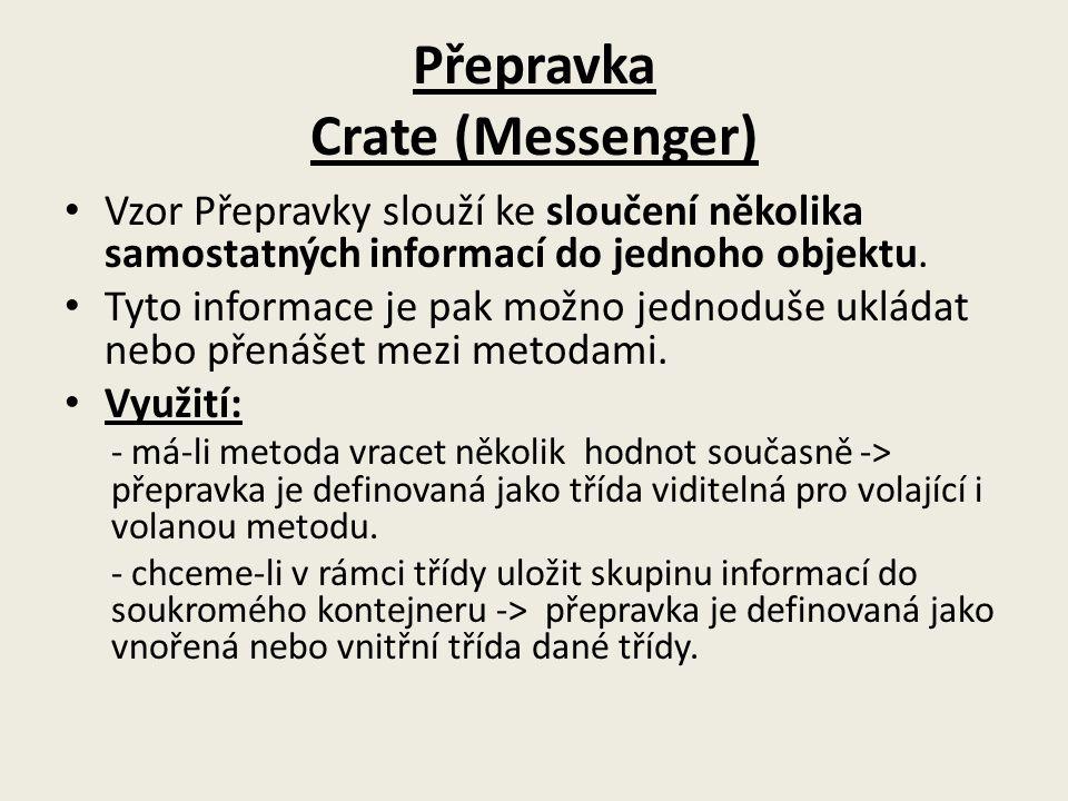 Přepravka Crate (Messenger)