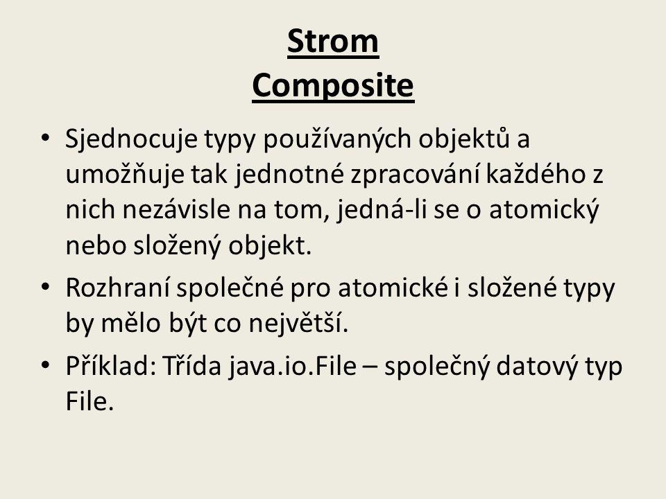 Strom Composite