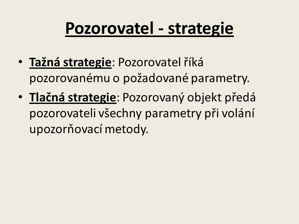 Pozorovatel - strategie