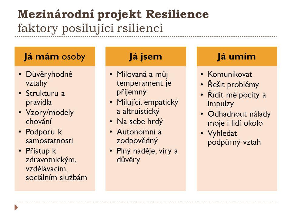 Mezinárodní projekt Resilience faktory posilující rsilienci