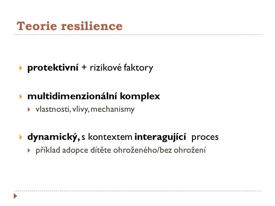Teorie resilience protektivní + rizikové faktory