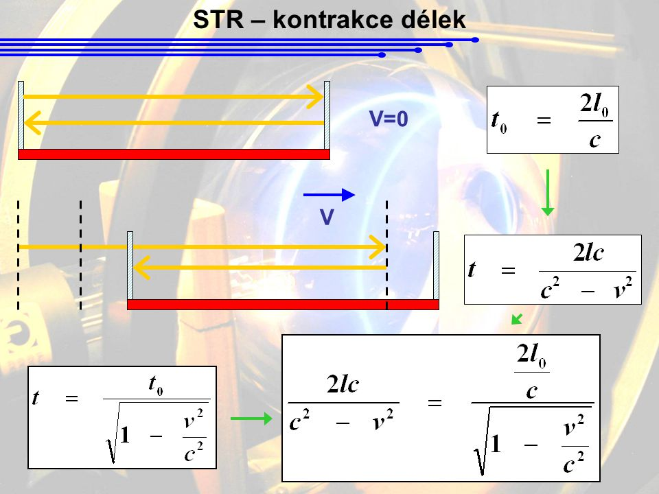 STR – kontrakce délek V=0 V
