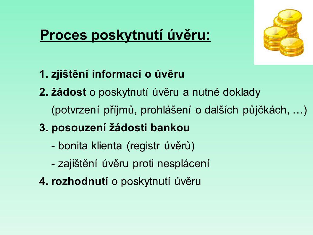 Proces poskytnutí úvěru: