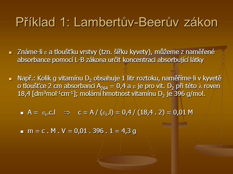 Příklad 1: Lambertův-Beerův zákon