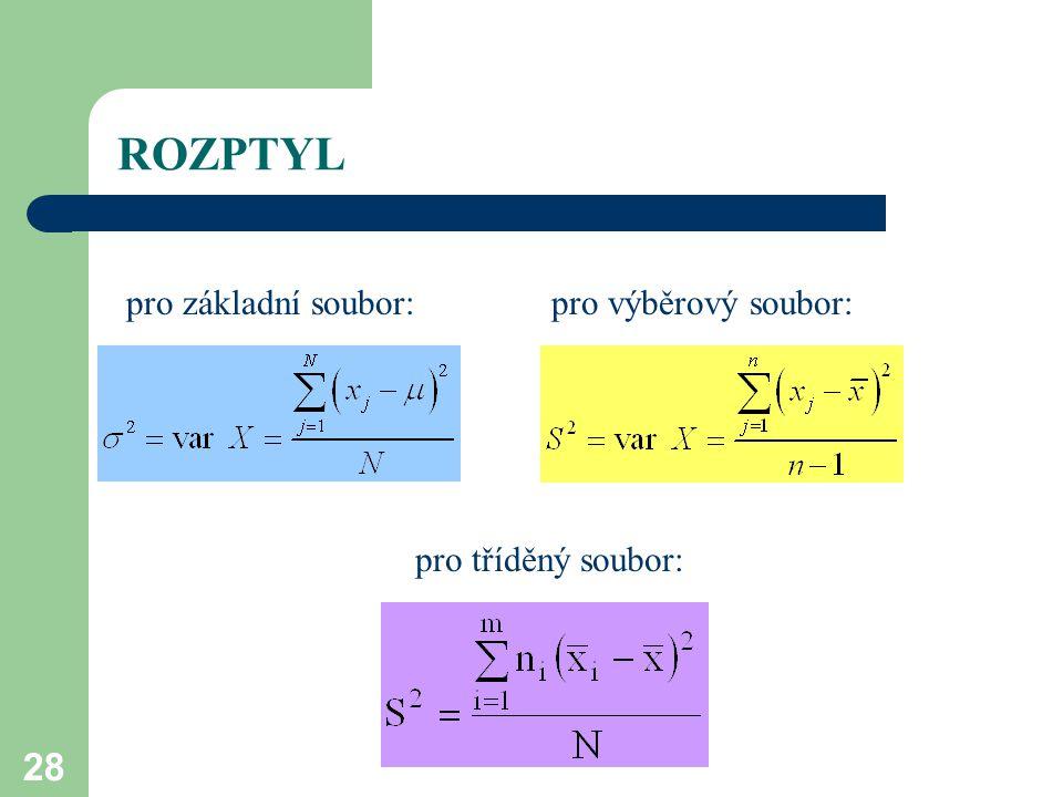 ROZPTYL pro základní soubor: pro výběrový soubor: pro tříděný soubor:
