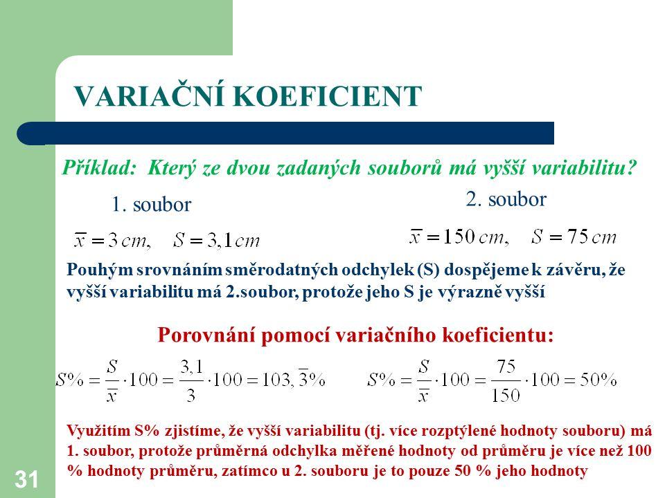 Porovnání pomocí variačního koeficientu: