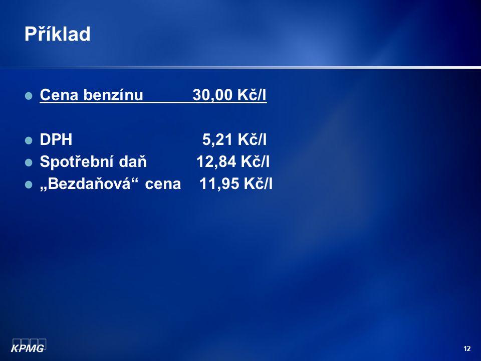 Příklad Cena benzínu 30,00 Kč/l DPH 5,21 Kč/l Spotřební daň 12,84 Kč/l