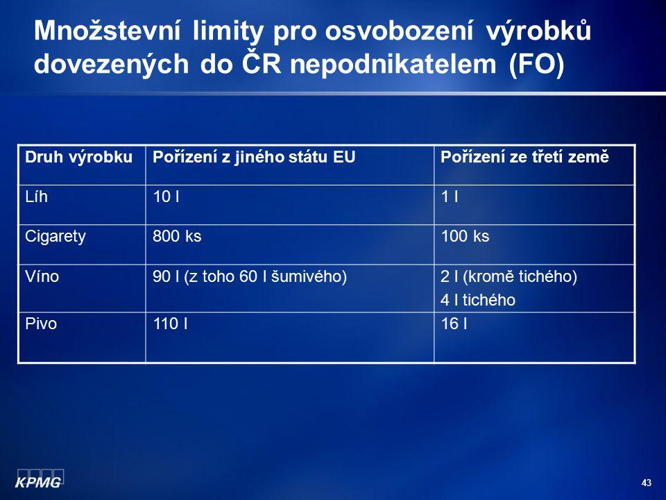 Množstevní limity pro osvobození výrobků dovezených do ČR nepodnikatelem (FO)