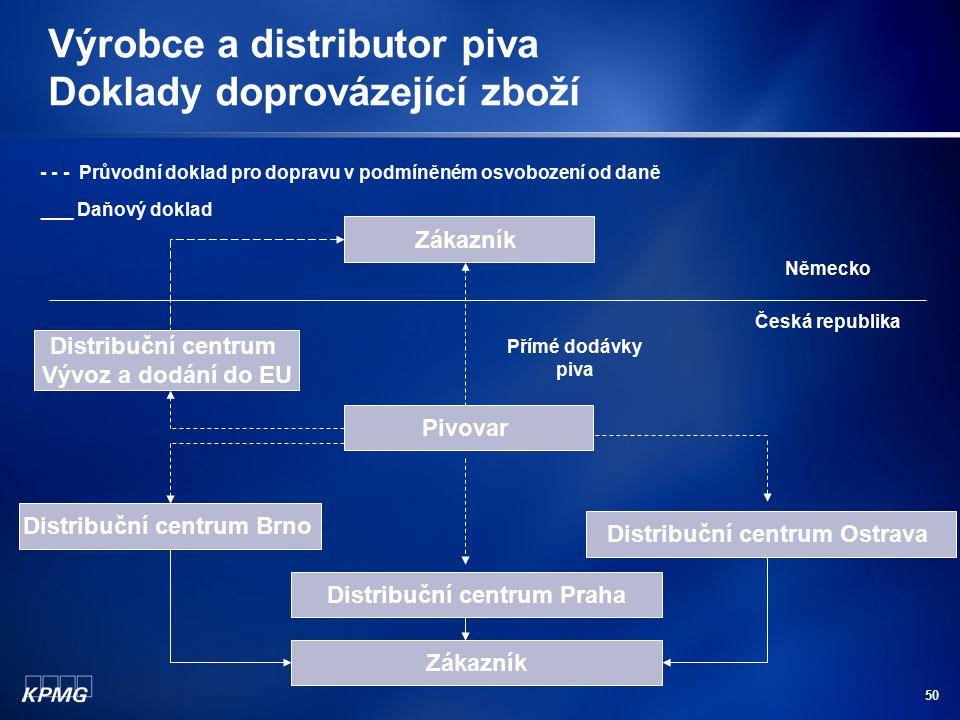 Výrobce a distributor piva Doklady doprovázející zboží