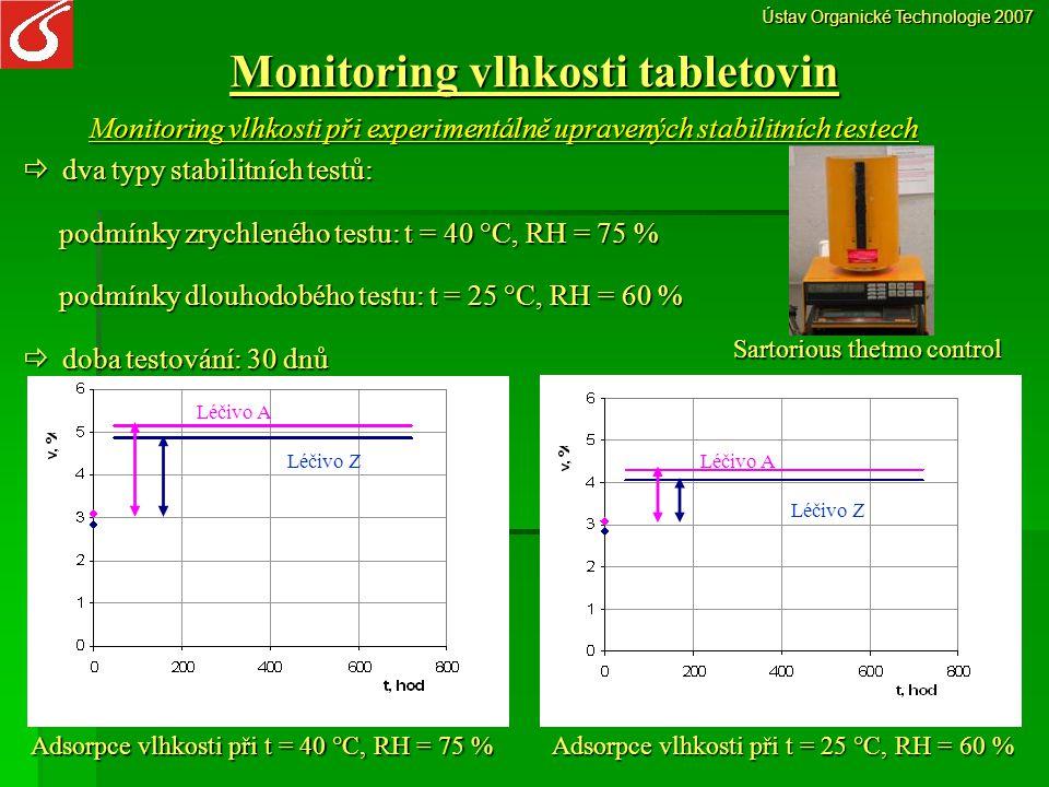 Monitoring vlhkosti tabletovin