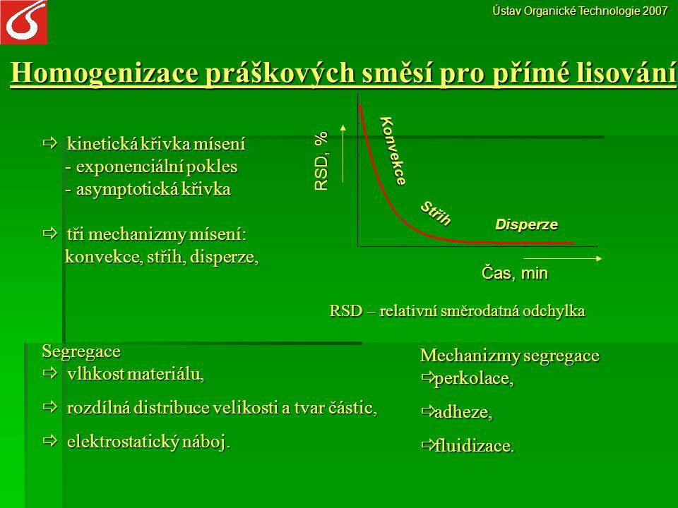 Homogenizace práškových směsí pro přímé lisování