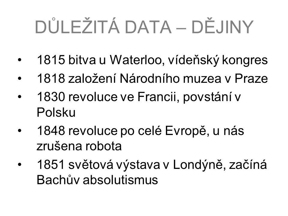 DŮLEŽITÁ DATA – DĚJINY 1815 bitva u Waterloo, vídeňský kongres