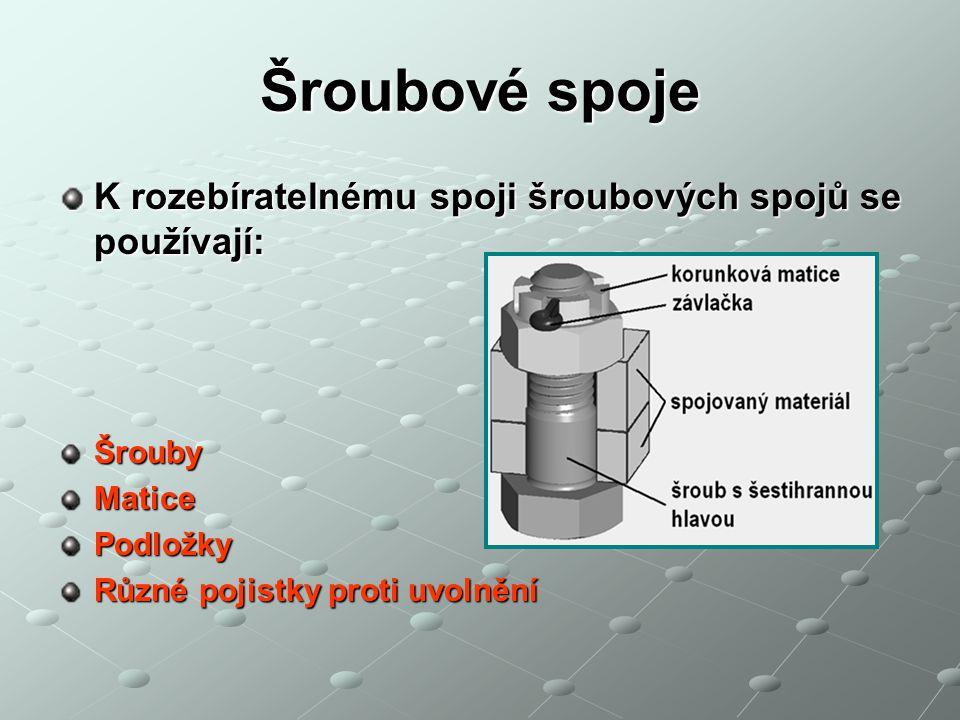 Šroubové spoje K rozebíratelnému spoji šroubových spojů se používají: