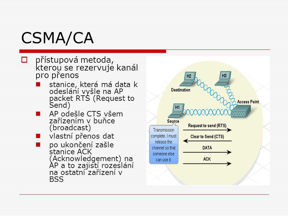 CSMA/CA přístupová metoda, kterou se rezervuje kanál pro přenos