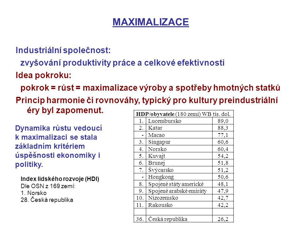 MAXIMALIZACE Industriální společnost: