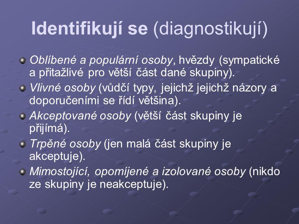 Identifikují se (diagnostikují)