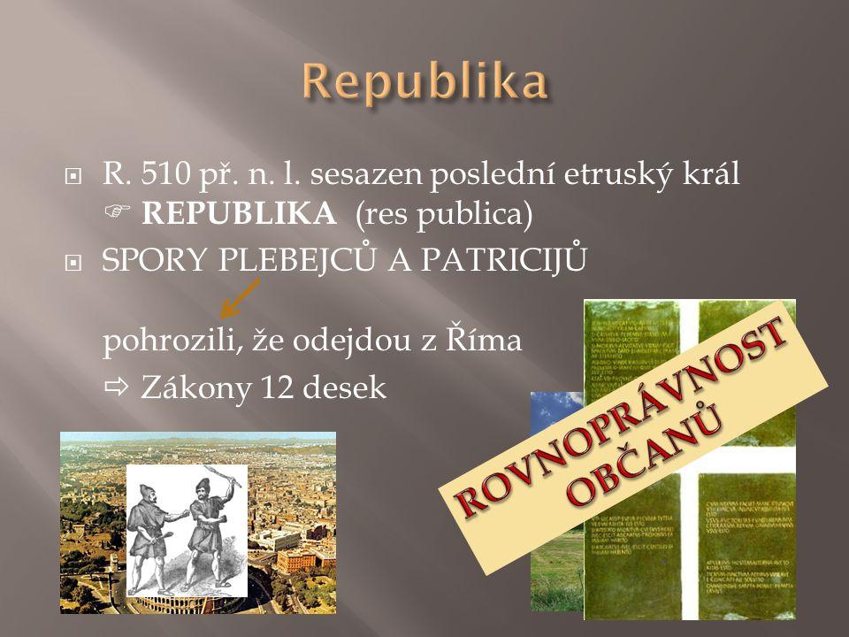 Republika ROVNOPRÁVNOST OBČANŮ