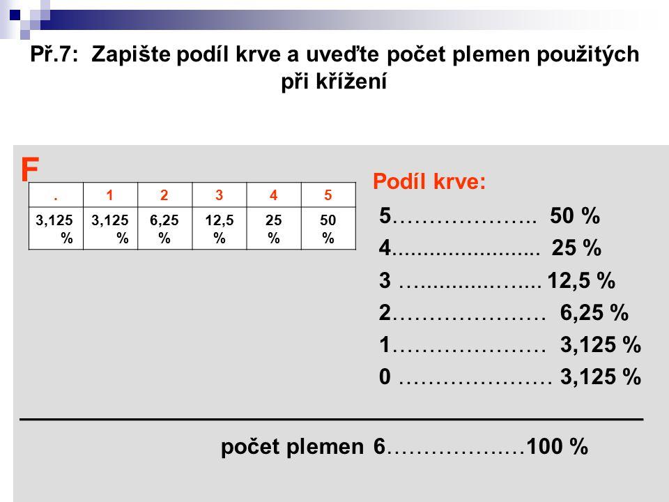 Př.7: Zapište podíl krve a uveďte počet plemen použitých při křížení
